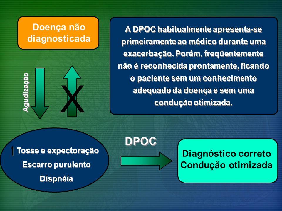 Doença não diagnosticada A DPOC habitualmente apresenta-se primeiramente ao médico durante uma exacerbação. Porém, freqüentemente não é reconhecida pr