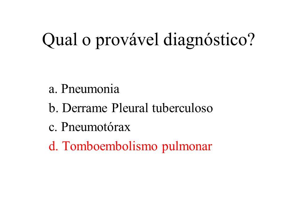 Qual o provável diagnóstico? a. Pneumonia b. Derrame Pleural tuberculoso c. Pneumotórax d. Tomboembolismo pulmonar