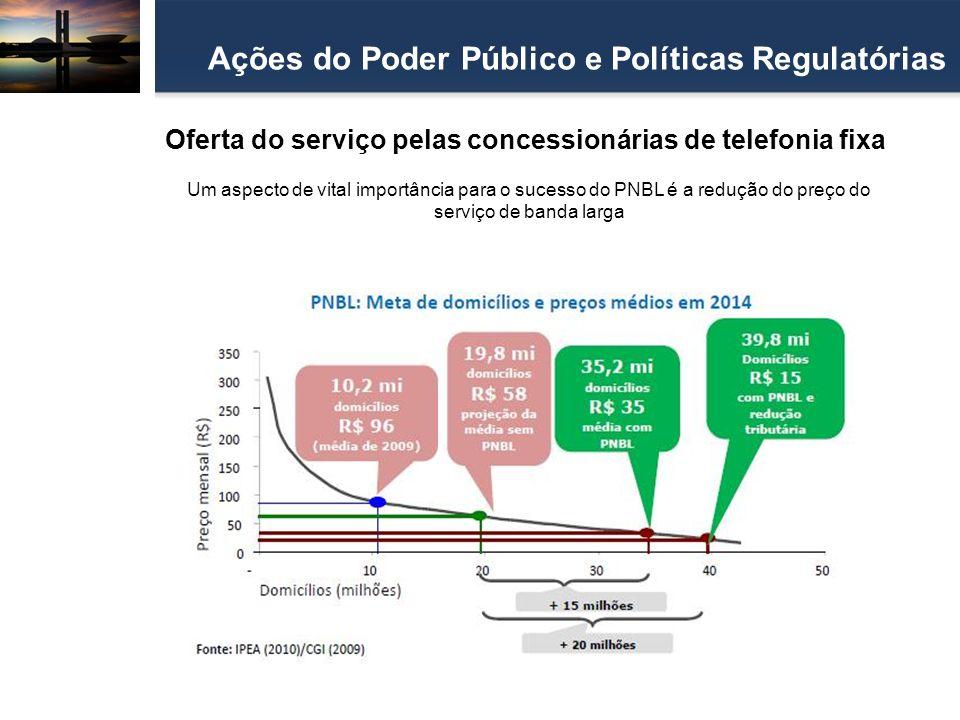 Oferta do serviço pelas concessionárias de telefonia fixa Um aspecto de vital importância para o sucesso do PNBL é a redução do preço do serviço de ba