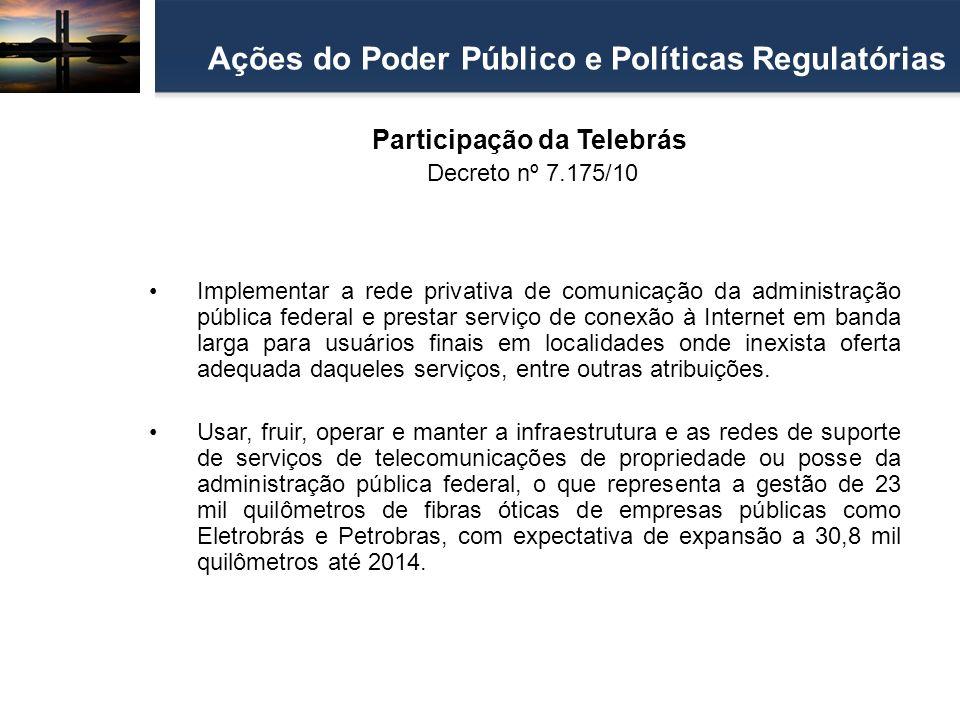 Participação da Telebrás Decreto nº 7.175/10 Ações do Poder Público e Políticas Regulatórias Implementar a rede privativa de comunicação da administra