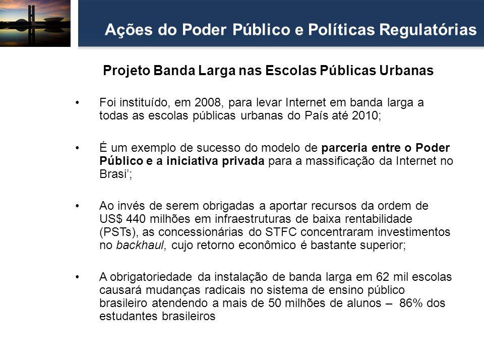 Projeto Banda Larga nas Escolas Públicas Urbanas Ações do Poder Público e Políticas Regulatórias Foi instituído, em 2008, para levar Internet em banda