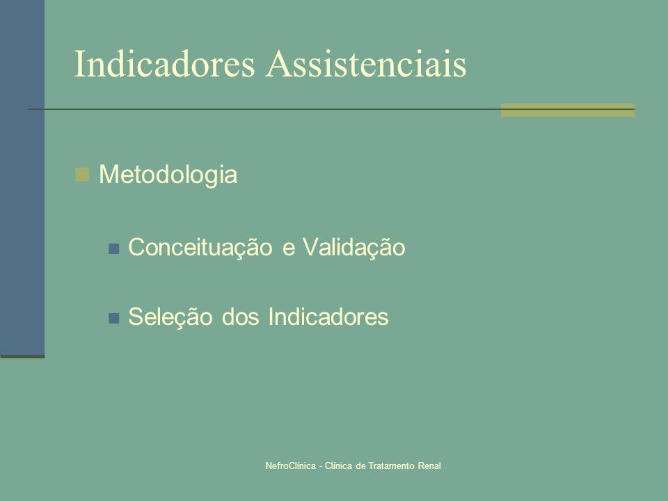 NefroClínica - Clínica de Tratamento Renal Indicadores Assistenciais Metodologia Conceituação e Validação Seleção dos Indicadores