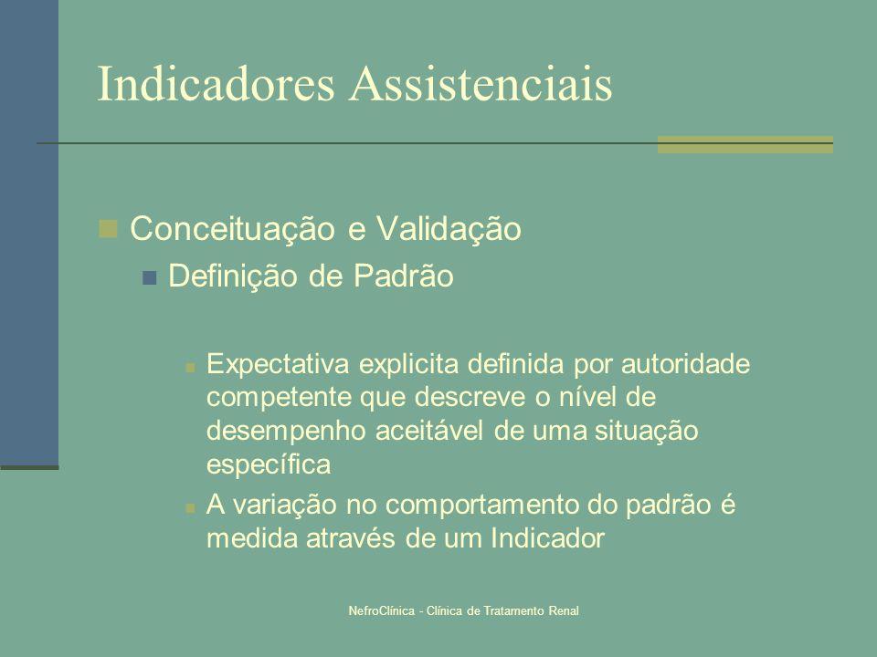 NefroClínica - Clínica de Tratamento Renal Indicadores Assistenciais Conceituação e Validação Definição de Padrão Expectativa explicita definida por a