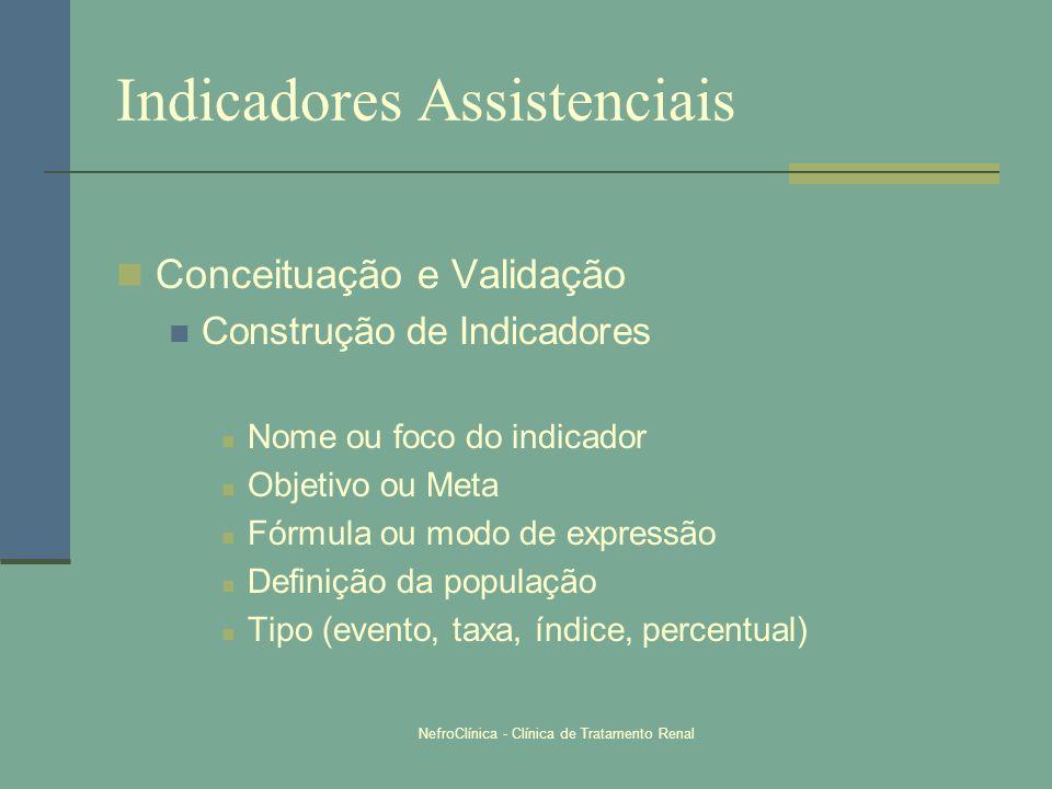 NefroClínica - Clínica de Tratamento Renal Indicadores Assistenciais Conceituação e Validação Construção de Indicadores Nome ou foco do indicador Obje