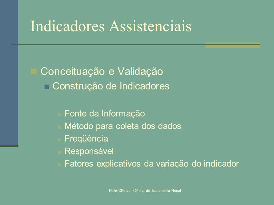 NefroClínica - Clínica de Tratamento Renal Indicadores Assistenciais Conceituação e Validação Construção de Indicadores Fonte da Informação Método par
