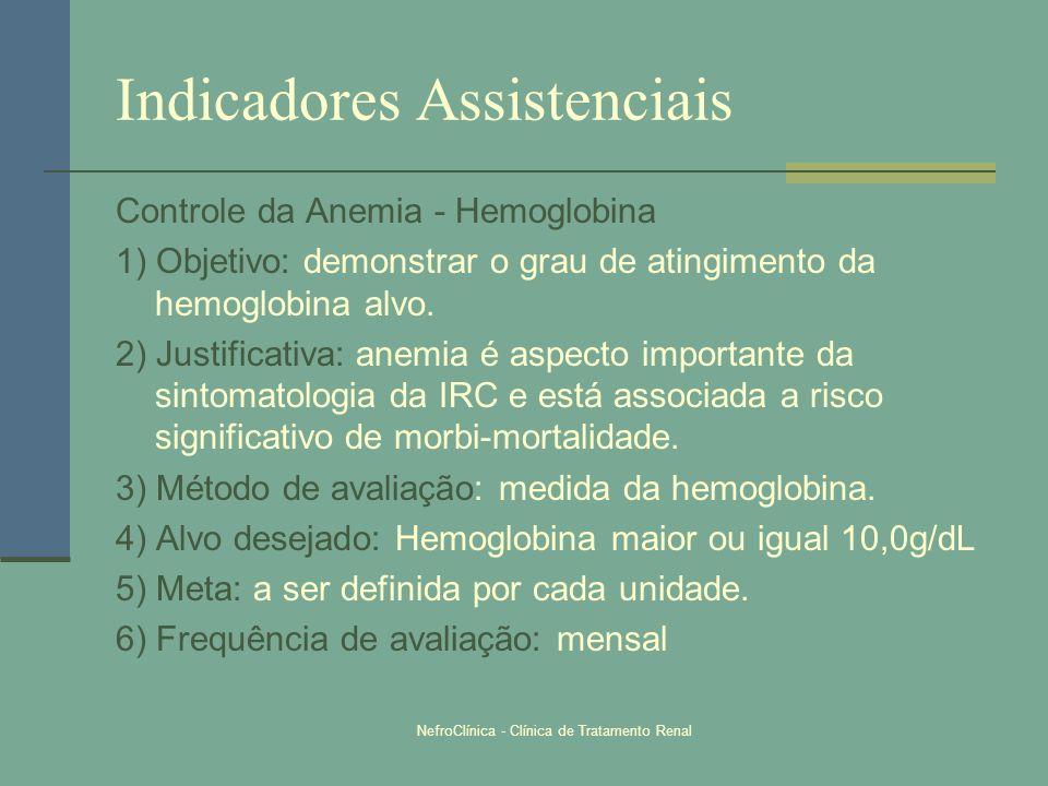 NefroClínica - Clínica de Tratamento Renal Indicadores Assistenciais Controle da Anemia - Hemoglobina 1) Objetivo: demonstrar o grau de atingimento da