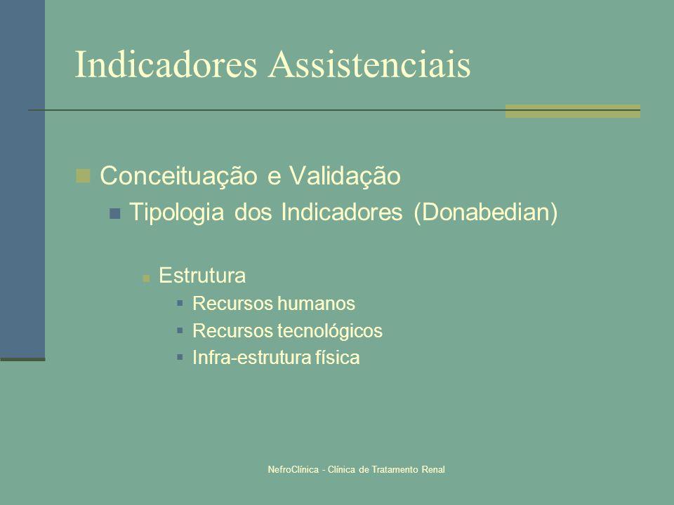 NefroClínica - Clínica de Tratamento Renal Indicadores Assistenciais Conceituação e Validação Tipologia dos Indicadores (Donabedian) Estrutura Recurso