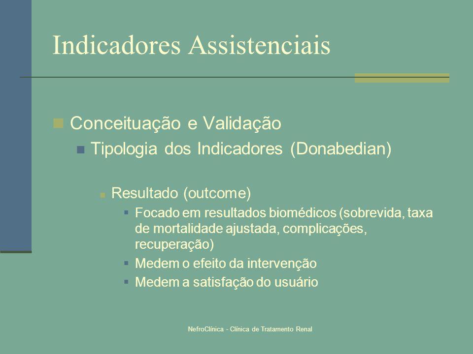 Indicadores Assistenciais Conceituação e Validação Tipologia dos Indicadores (Donabedian) Resultado (outcome) Focado em resultados biomédicos (sobrevi