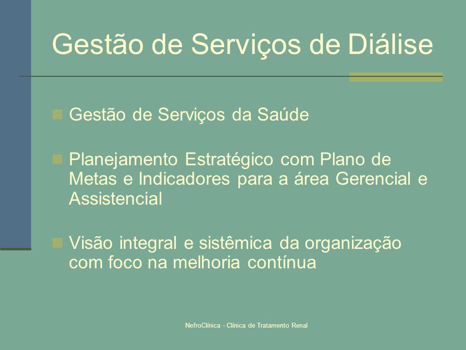 NefroClínica - Clínica de Tratamento Renal Gestão de Serviços de Diálise Gestão de Serviços da Saúde Planejamento Estratégico com Plano de Metas e Ind