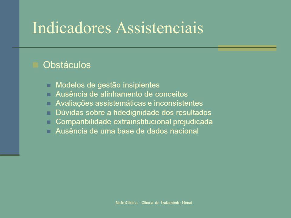 NefroClínica - Clínica de Tratamento Renal Indicadores Assistenciais Obstáculos Modelos de gestão insipientes Ausência de alinhamento de conceitos Ava