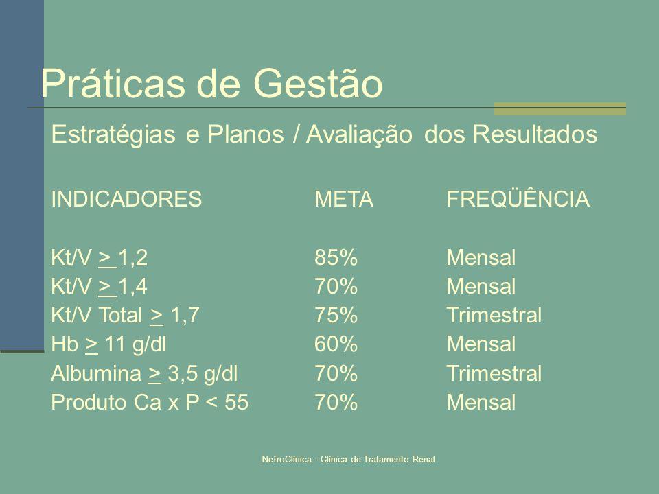 NefroClínica - Clínica de Tratamento Renal Estratégias e Planos / Avaliação dos Resultados INDICADORESMETAFREQÜÊNCIA Kt/V > 1,285%Mensal Kt/V > 1,470%