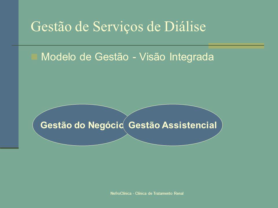 NefroClínica - Clínica de Tratamento Renal Gestão de Serviços de Diálise Modelo de Gestão - Visão Integrada Gestão do NegócioGestão Assistencial