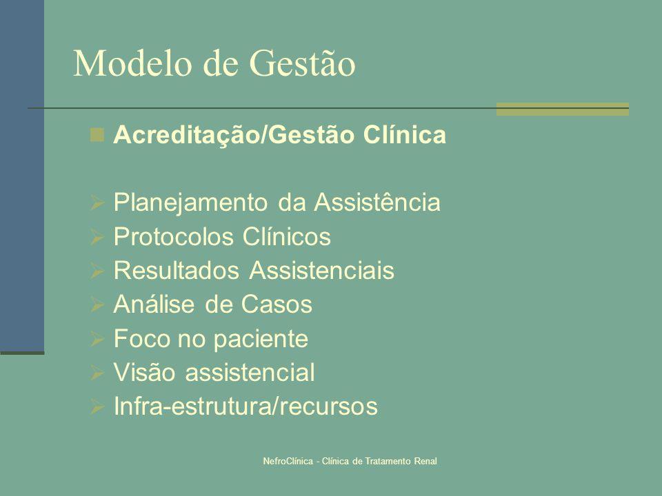 NefroClínica - Clínica de Tratamento Renal Modelo de Gestão Acreditação/Gestão Clínica Planejamento da Assistência Protocolos Clínicos Resultados Assi