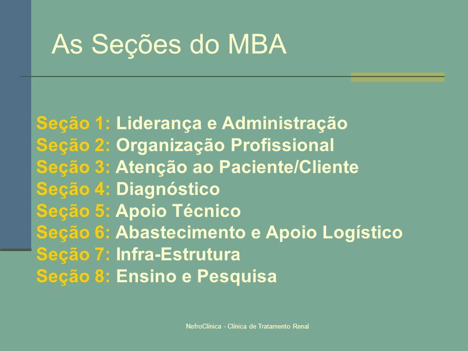 NefroClínica - Clínica de Tratamento Renal As Seções do MBA Seção 1: Liderança e Administração Seção 2: Organização Profissional Seção 3: Atenção ao P