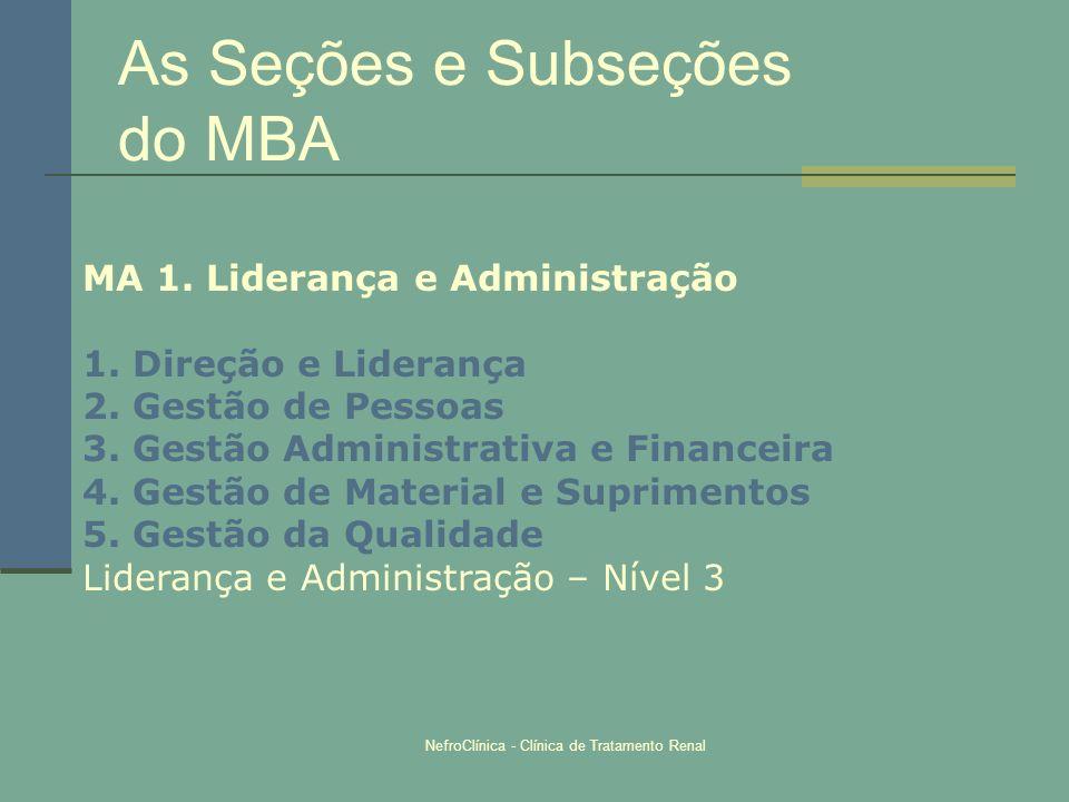 NefroClínica - Clínica de Tratamento Renal As Seções e Subseções do MBA MA 1. Liderança e Administração 1. Direção e Liderança 2. Gestão de Pessoas 3.