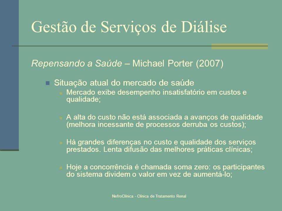 NefroClínica - Clínica de Tratamento Renal Gestão de Serviços de Diálise Repensando a Saúde – Michael Porter (2007) Situação atual do mercado de saúde