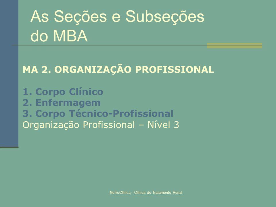 NefroClínica - Clínica de Tratamento Renal As Seções e Subseções do MBA MA 2. ORGANIZAÇÃO PROFISSIONAL 1. Corpo Clínico 2. Enfermagem 3. Corpo Técnico