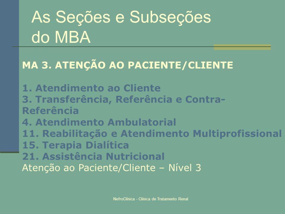 NefroClínica - Clínica de Tratamento Renal As Seções e Subseções do MBA MA 3. ATENÇÃO AO PACIENTE/CLIENTE 1. Atendimento ao Cliente 3. Transferência,
