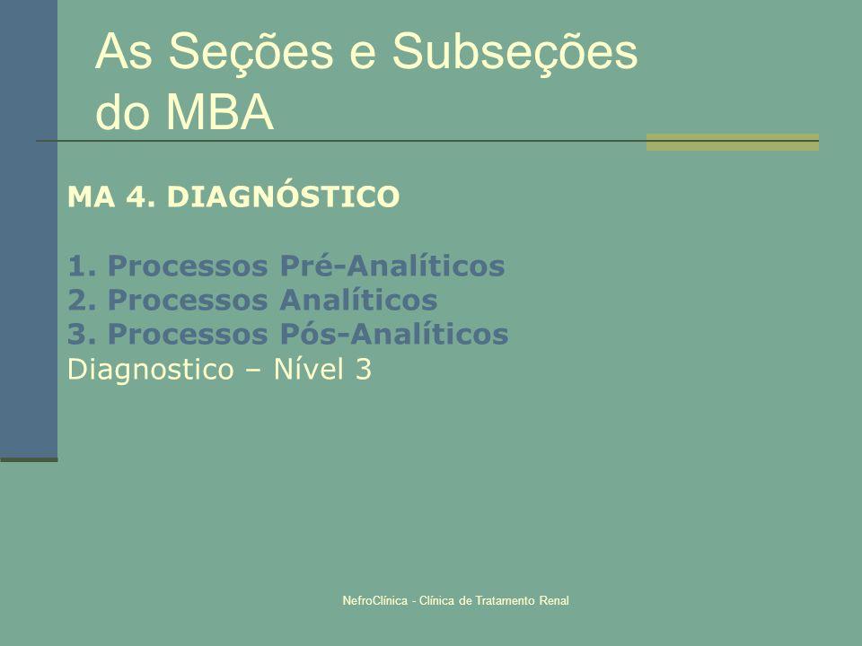 NefroClínica - Clínica de Tratamento Renal As Seções e Subseções do MBA MA 4. DIAGNÓSTICO 1. Processos Pré-Analíticos 2. Processos Analíticos 3. Proce