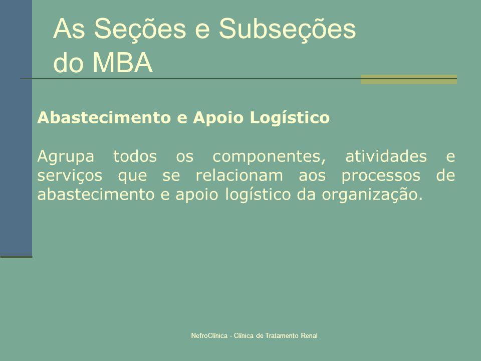 NefroClínica - Clínica de Tratamento Renal As Seções e Subseções do MBA Abastecimento e Apoio Logístico Agrupa todos os componentes, atividades e serv