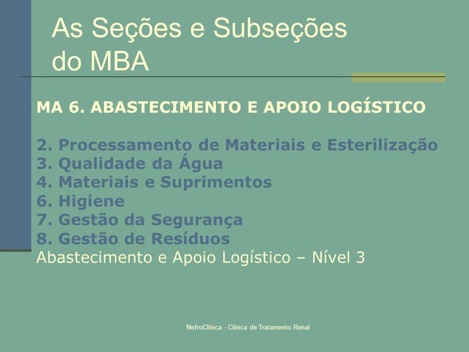 NefroClínica - Clínica de Tratamento Renal As Seções e Subseções do MBA MA 6. ABASTECIMENTO E APOIO LOGÍSTICO 2. Processamento de Materiais e Esterili