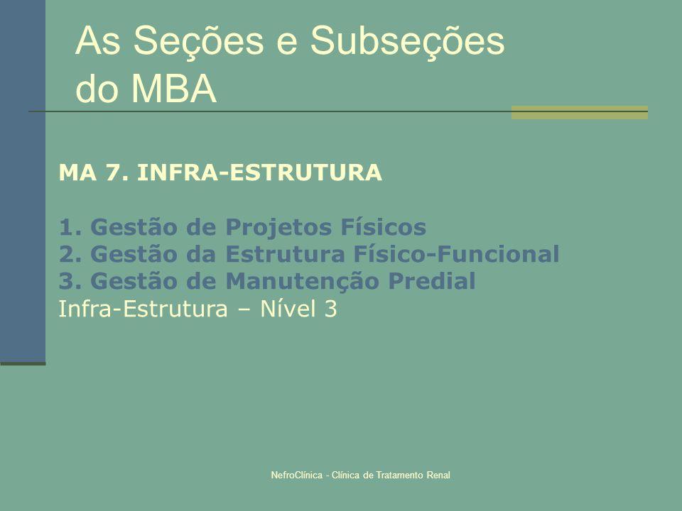 NefroClínica - Clínica de Tratamento Renal As Seções e Subseções do MBA MA 7. INFRA-ESTRUTURA 1. Gestão de Projetos Físicos 2. Gestão da Estrutura Fís