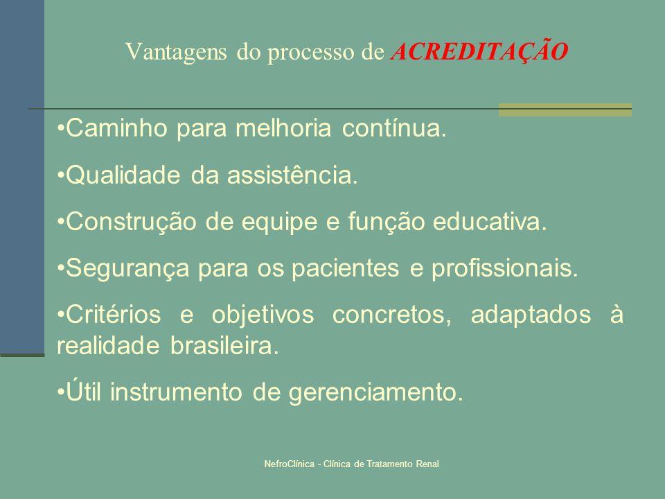 NefroClínica - Clínica de Tratamento Renal Vantagens do processo de ACREDITAÇÃO Caminho para melhoria contínua. Qualidade da assistência. Construção d