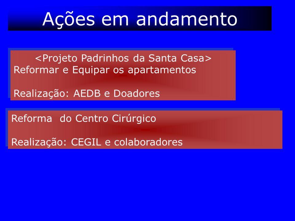Ações em andamento Reforma do Centro Cirúrgico Realização: CEGIL e colaboradores Reforma do Centro Cirúrgico Realização: CEGIL e colaboradores Reforma