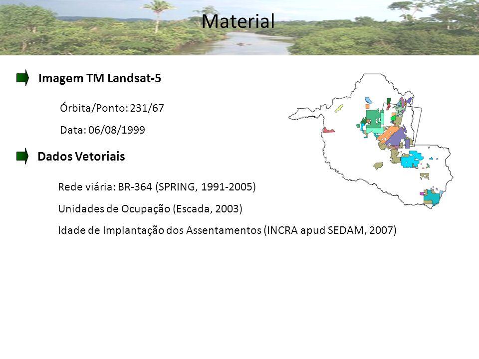 Material Imagem TM Landsat-5 Órbita/Ponto: 231/67 Data: 06/08/1999 Dados Vetoriais Rede viária: BR-364 (SPRING, 1991-2005) Unidades de Ocupação (Escada, 2003) Idade de Implantação dos Assentamentos (INCRA apud SEDAM, 2007)