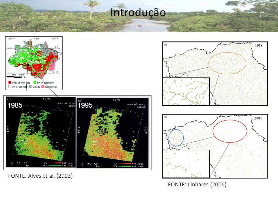 FONTE: Linhares (2006) FONTE: Alves et al. (2003) 1985 19951985 Introdução