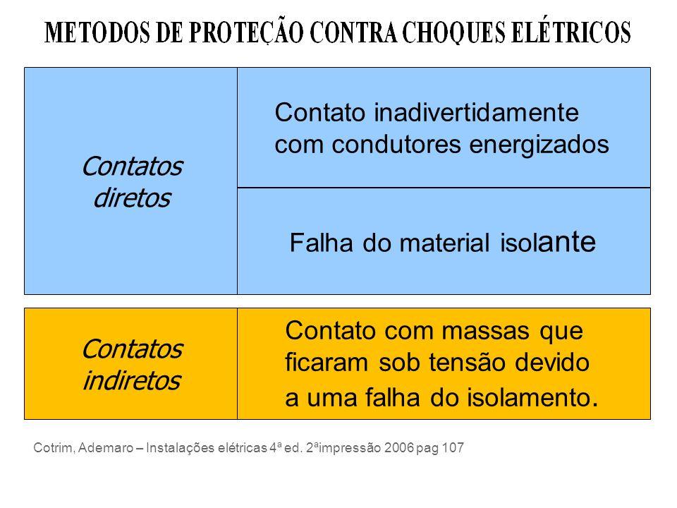 Perturbação Natureza e efeitos diversos Se manifesta no organismo Percorrido por uma corrente elétrica