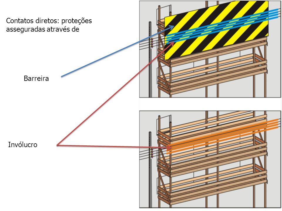 Riscos adicionais do trabalho com eletricidade Campos eletromagnéticos Trabalho em altura Ambientes confinados Áreas classificadas Instalações elétric