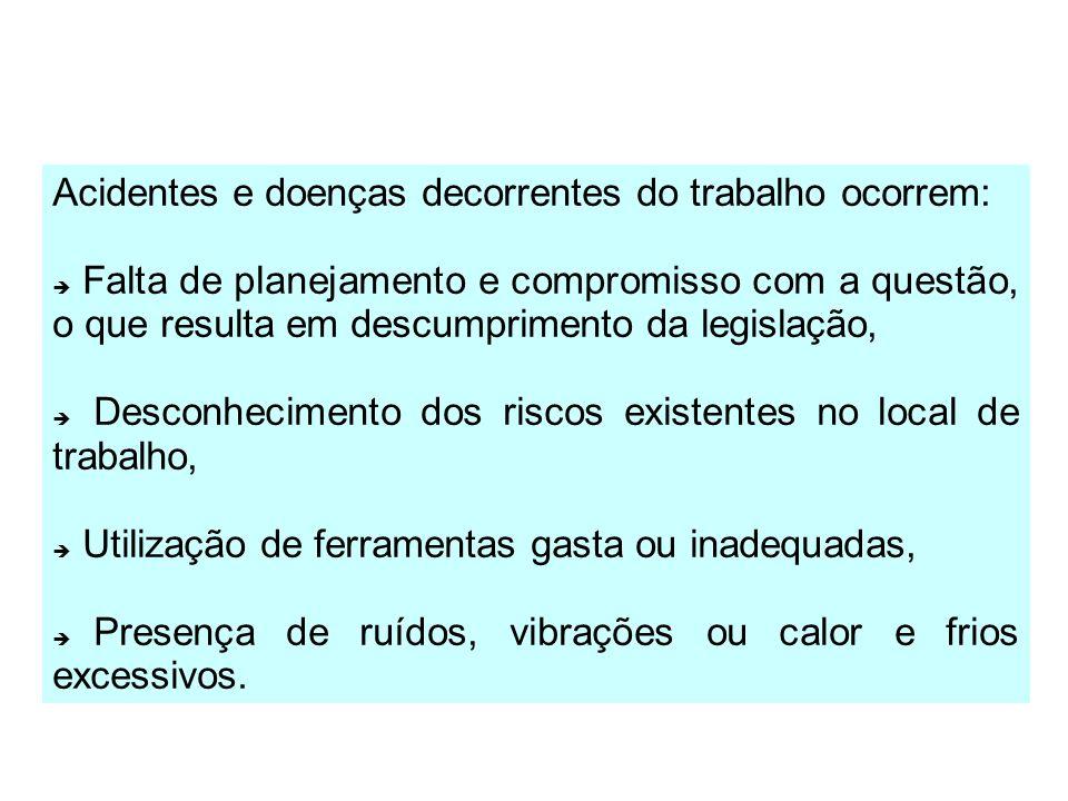 ACIDENTES DE TRABALHO NO BRASIL (2010) REGIÃO Nº TRAB. MOTIVO CAT registrada TOTAL ACIDENTES /100 MIL TRAB. TÍPICOTRAJETODOENÇA NORTE2. 408.18216.9063