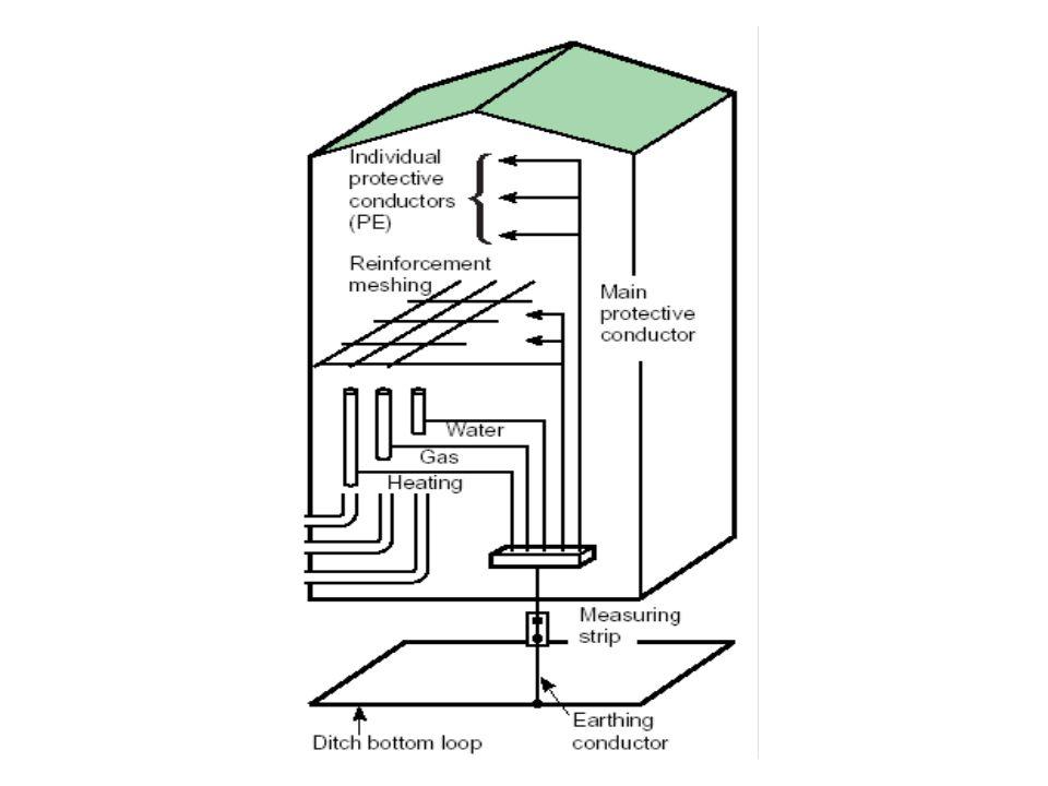 Base técnica do projeto NBR 5410 / 2004 Obrigatoriedade conforme Lei nº 11337/06 atualizada Princípios de funcionamento Parâmetros de segurança Caract