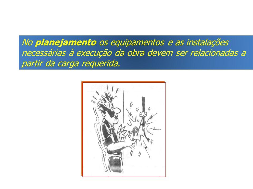 Antes do inicio da obra para que as Instalações temporárias sejam seguras é necessário : 1 - Projeto das instalações elétricas temporárias; 2 - Encami