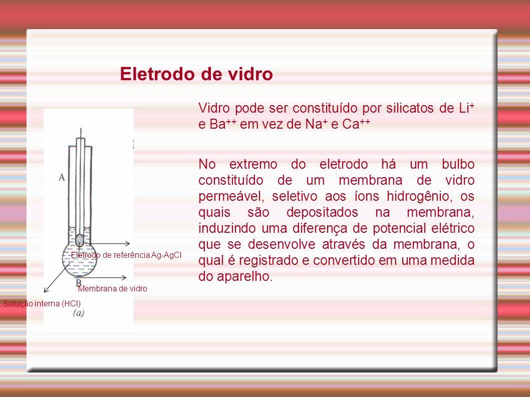 Eletrodo de referência Ag-AgCl Solução interna (HCl) Membrana de vidro Eletrodo de vidro Vidro pode ser constituído por silicatos de Li + e Ba ++ em v