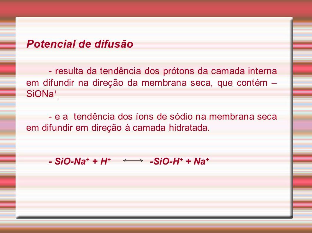 Potencial de difusão - resulta da tendência dos prótons da camada interna em difundir na direção da membrana seca, que contém – SiONa +, - e a tendênc
