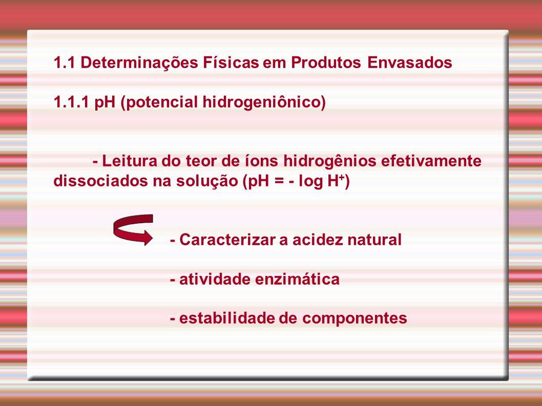 1.1 Determinações Físicas em Produtos Envasados 1.1.1 pH (potencial hidrogeniônico) - Leitura do teor de íons hidrogênios efetivamente dissociados na
