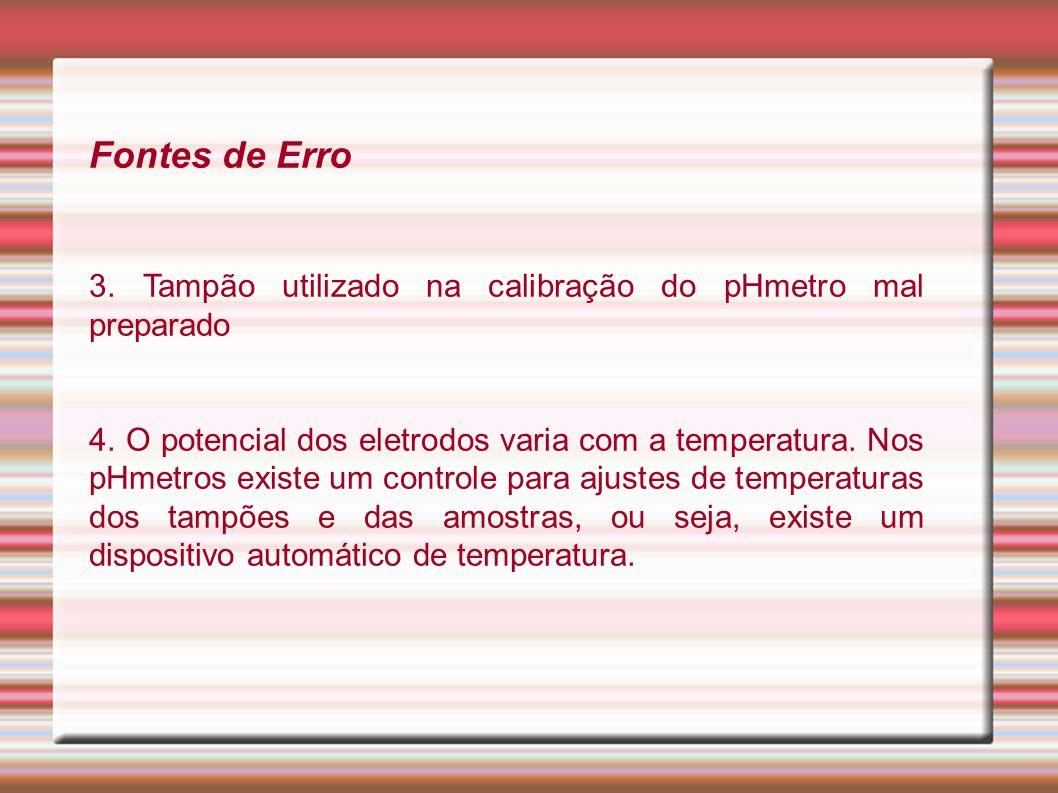 Fontes de Erro 3. Tampão utilizado na calibração do pHmetro mal preparado 4. O potencial dos eletrodos varia com a temperatura. Nos pHmetros existe um