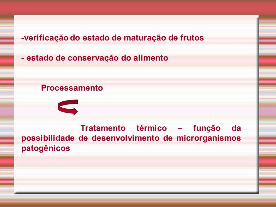 -verificação do estado de maturação de frutos - estado de conservação do alimento Processamento Tratamento térmico – função da possibilidade de desenv