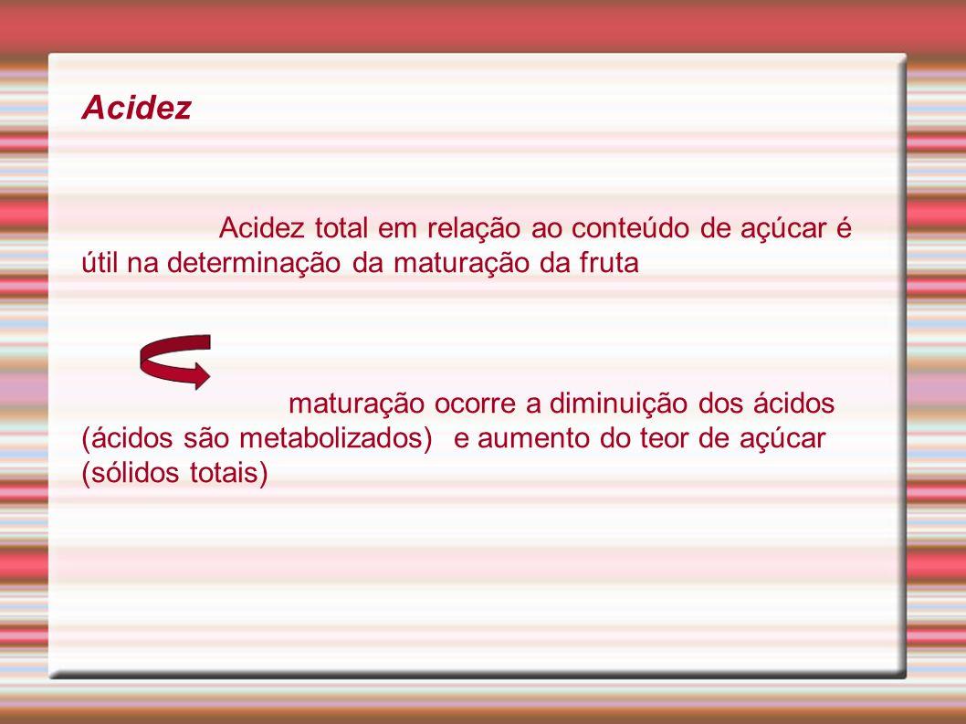 Acidez Acidez total em relação ao conteúdo de açúcar é útil na determinação da maturação da fruta maturação ocorre a diminuição dos ácidos (ácidos são