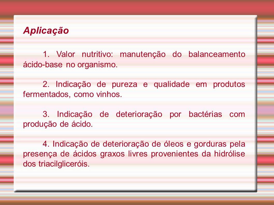 Aplicação 1. Valor nutritivo: manutenção do balanceamento ácido-base no organismo. 2. Indicação de pureza e qualidade em produtos fermentados, como vi