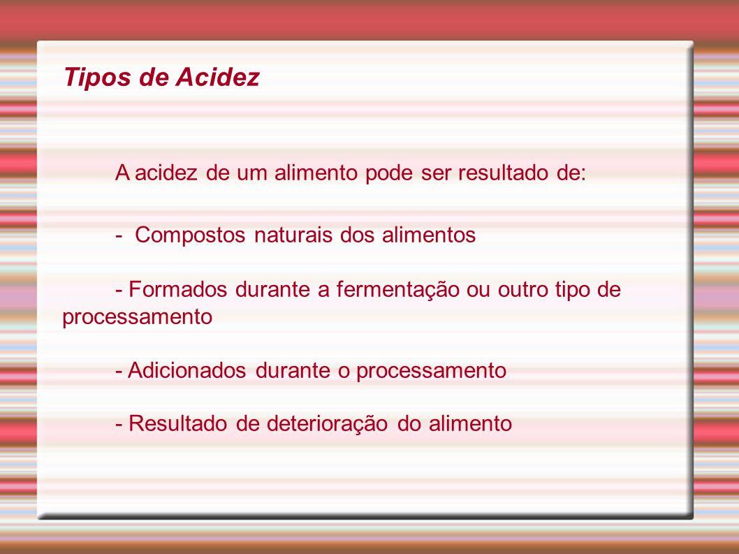 Tipos de Acidez A acidez de um alimento pode ser resultado de: - Compostos naturais dos alimentos - Formados durante a fermentação ou outro tipo de pr