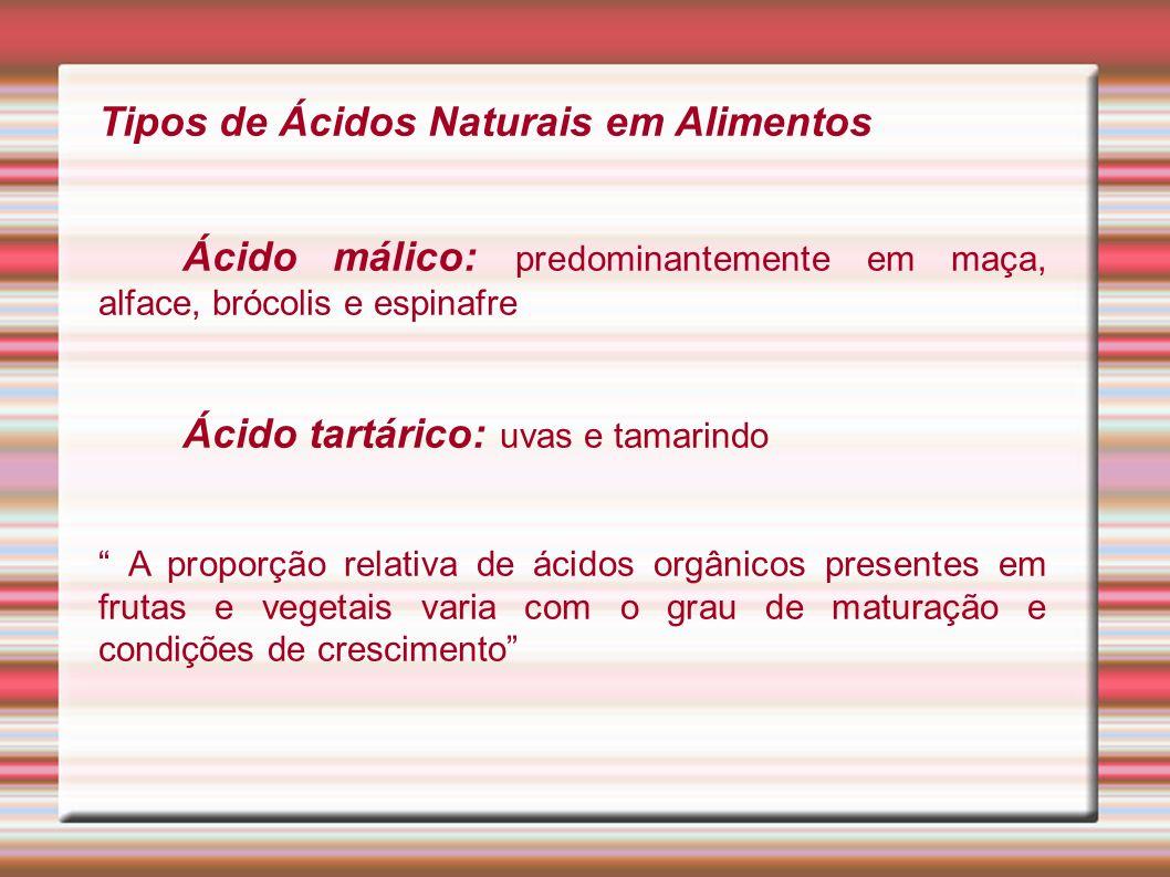 Tipos de Ácidos Naturais em Alimentos Ácido málico: predominantemente em maça, alface, brócolis e espinafre Ácido tartárico: uvas e tamarindo A propor