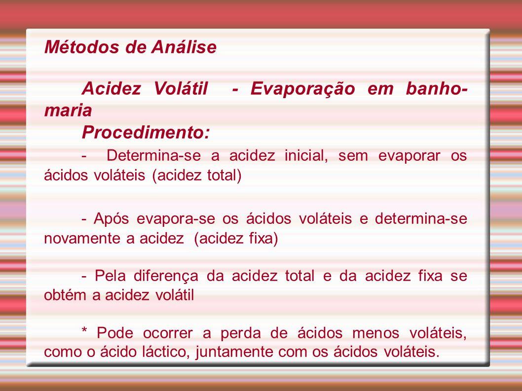 Métodos de Análise Acidez Volátil - Evaporação em banho- maria Procedimento: - Determina-se a acidez inicial, sem evaporar os ácidos voláteis (acidez