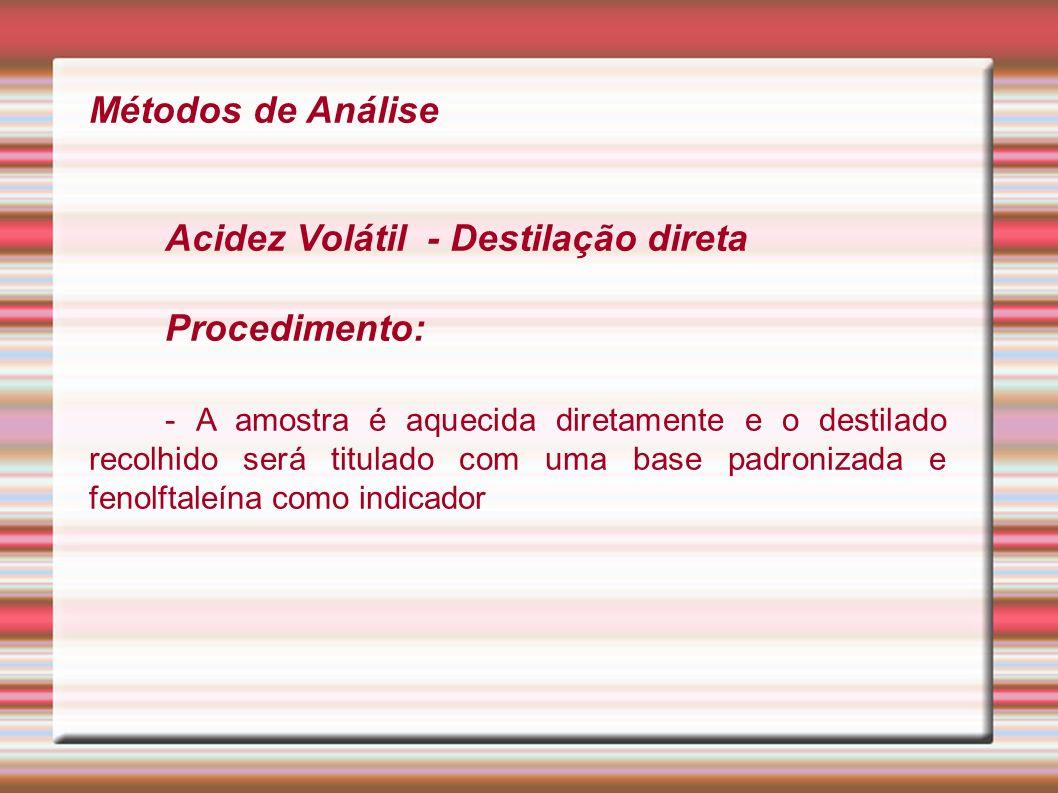 Métodos de Análise Acidez Volátil - Destilação direta Procedimento: - A amostra é aquecida diretamente e o destilado recolhido será titulado com uma b
