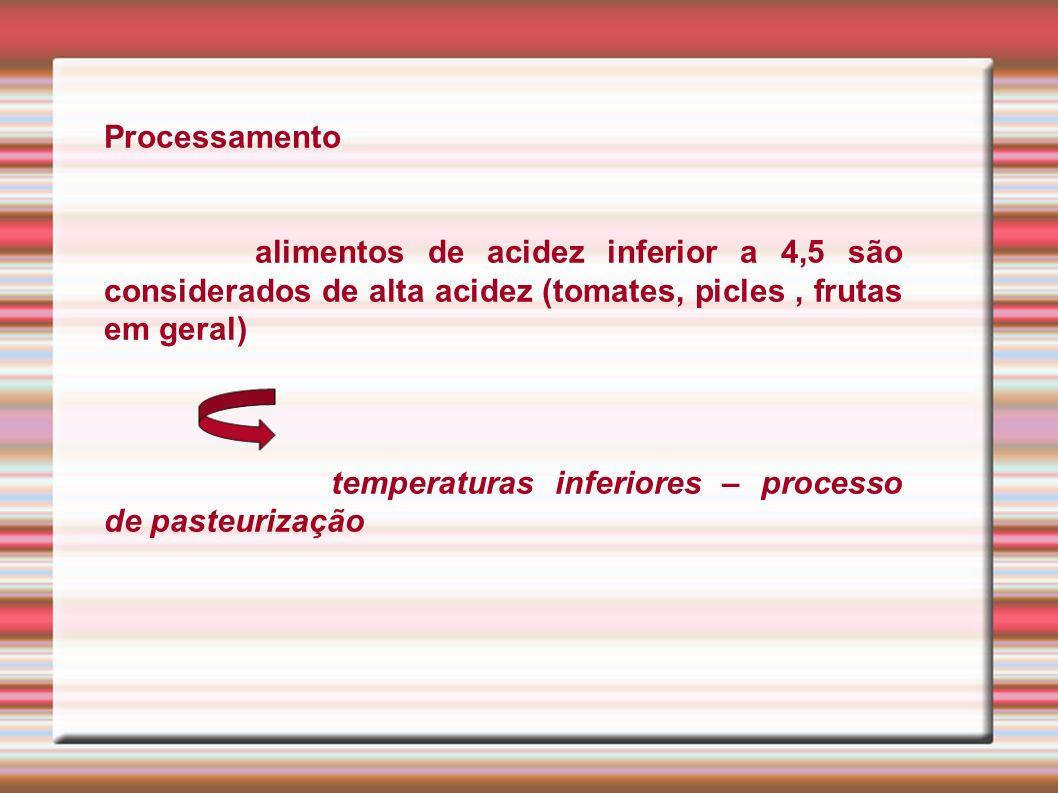 Processamento alimentos de acidez inferior a 4,5 são considerados de alta acidez (tomates, picles, frutas em geral) temperaturas inferiores – processo