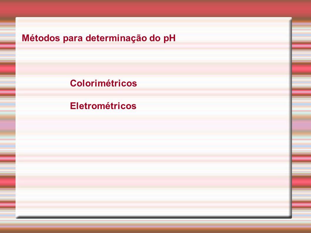 Métodos para determinação do pH Colorimétricos Eletrométricos
