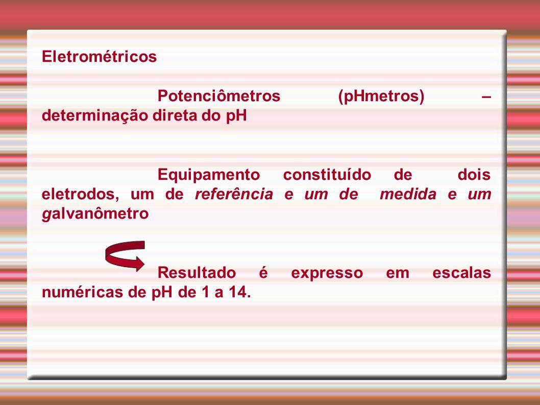 Eletrométricos Potenciômetros (pHmetros) – determinação direta do pH Equipamento constituído de dois eletrodos, um de referência e um de medida e um g