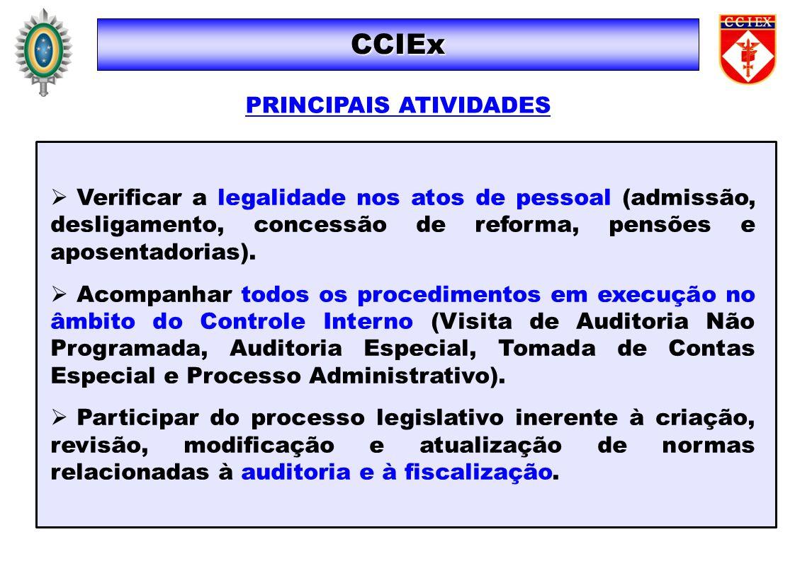 Verificar a legalidade nos atos de pessoal (admissão, desligamento, concessão de reforma, pensões e aposentadorias). Acompanhar todos os procedimentos